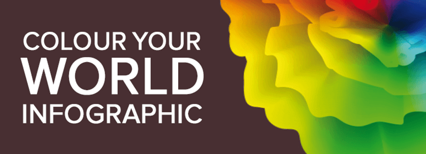 Colour Your World Articles by Roland DG