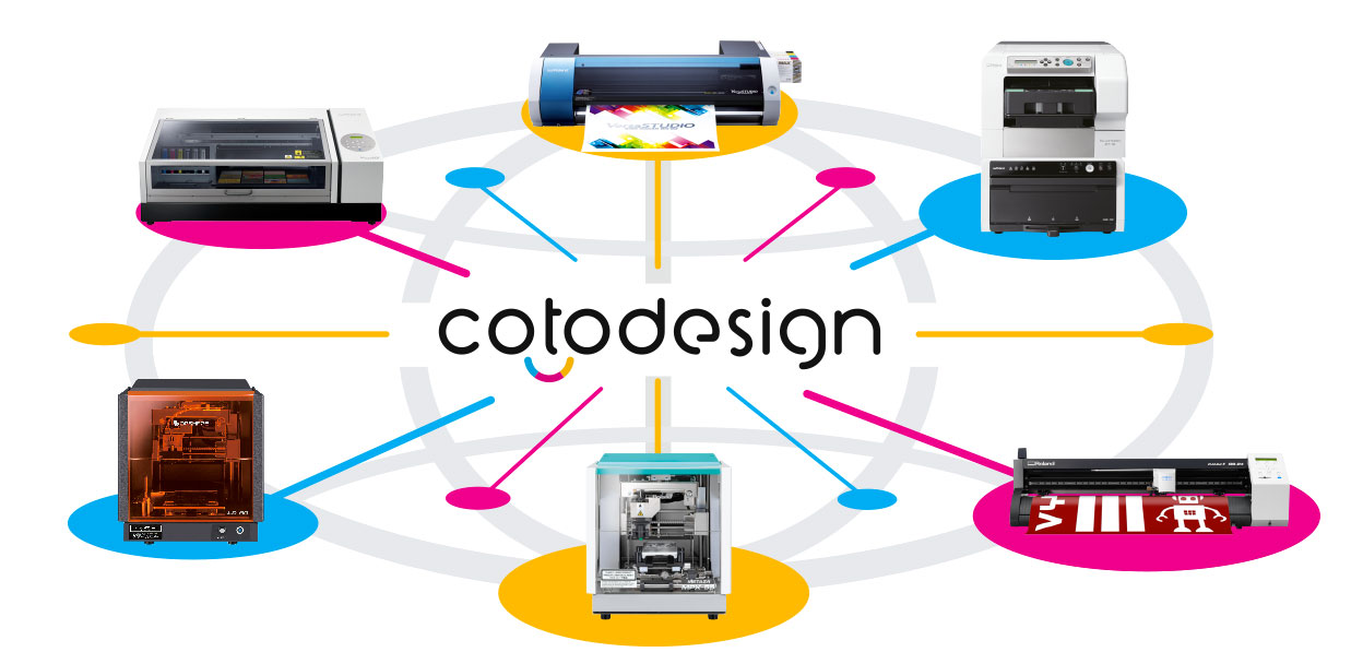 cotodesign product compatibility infographic