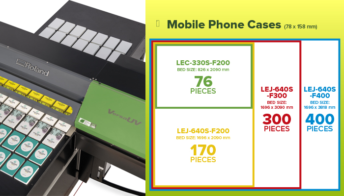 wide bed mobile phone case printer