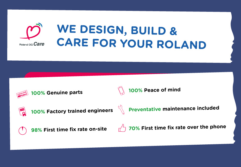 We design, build and care for your Roland