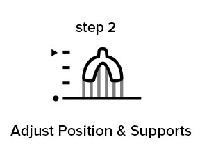 Step 2. Adjust Layouts and Supports