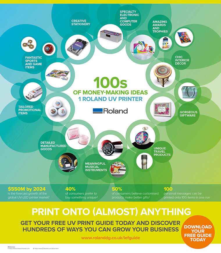 UV printing ideas infographic blog UK