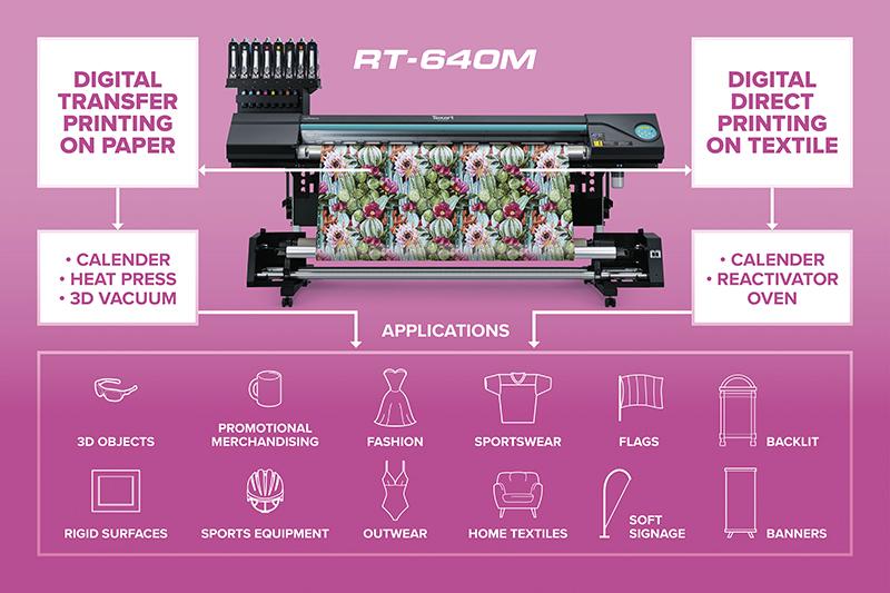 Roland RT-640M |Sublimation Multi Function Printer | Roland DG
