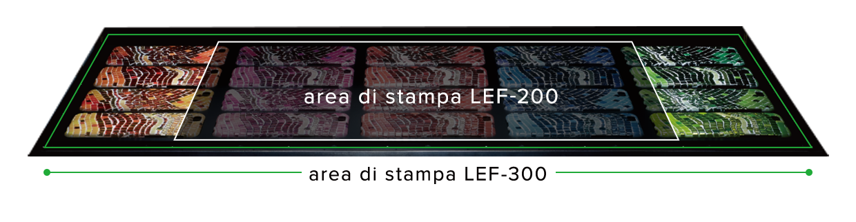 LEF-300 expanded print area