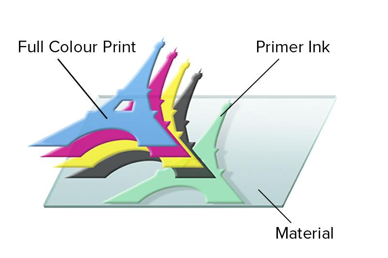Картридж з праймером VersaUV LEF2-200 для інфографіческой друку